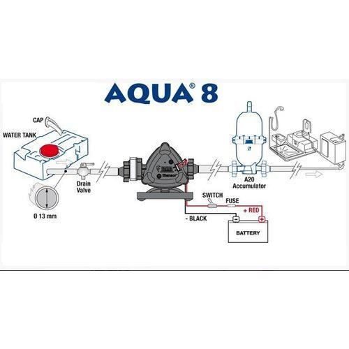 pompe eau aqua 8 fiamma 7l mn 12v. Black Bedroom Furniture Sets. Home Design Ideas