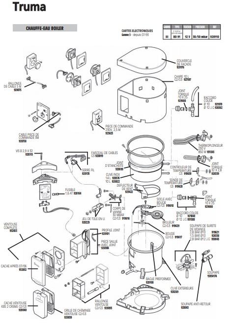 Piéce détachées TRUMA Pièces détachée boiler B10.